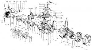 Equipos de motor