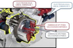 BertonBike responde: Incidencia en una Honda Integra de 2012 y sistema de transmisión automática Honda DCT (y 3ª parte)