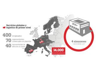 Bihr empieza a distribuir en Alemania, Austria, la República Checa, Eslovaquia y Eslovenia
