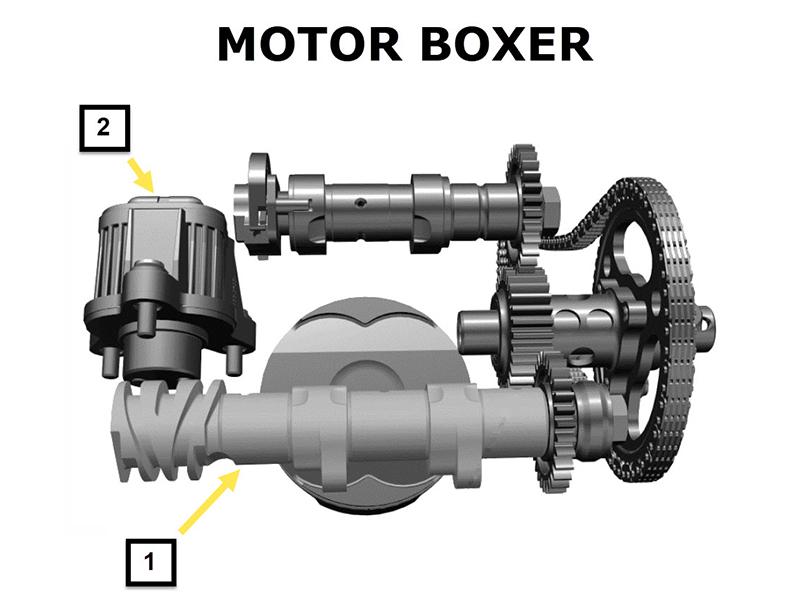 La distribución variable (4ª parte): El Shift Cam de BMW