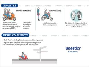 Práctica guía elaborada por ANESDOR para circular correctamente en moto durante la desescalada
